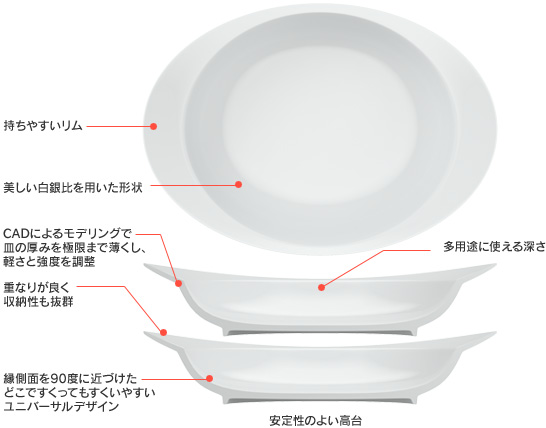 fig_curry