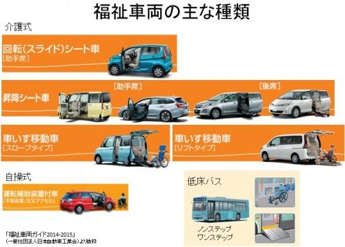 日本自動車工業会_2