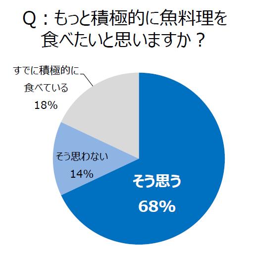 グラフ1_1
