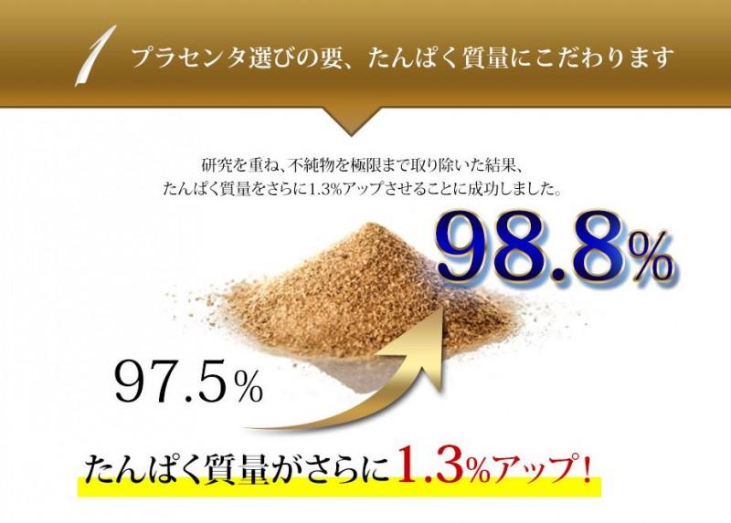 馬プラセンタサプリ 母の滴EX タンパク質