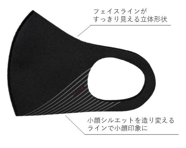 小顔シルエットマスクの特徴